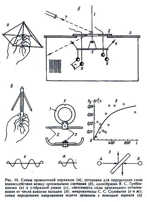 Вейник термодинамика реальных процессов скачать fb2
