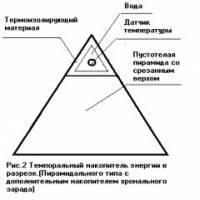 http://gorod-magov.ucoz.org/_fr/4/s2586074.jpg