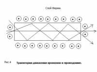 http://gorod-magov.ucoz.org/_fr/4/s4392643.jpg