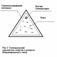 http://gorod-magov.ucoz.org/_fr/4/s4779743.jpg